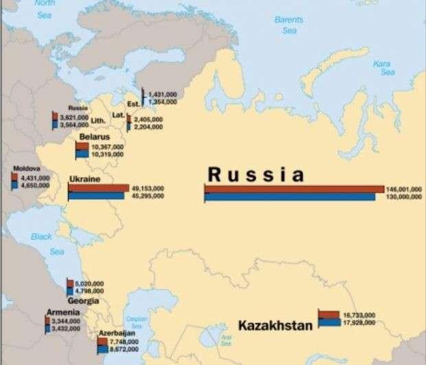 Какую Россию и ЕС американцы в 2000 году мечтали увидеть через 15 лет, и что и этого вышло
