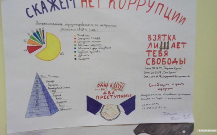 Кто и как заставил школы работать на провокатора Навального?