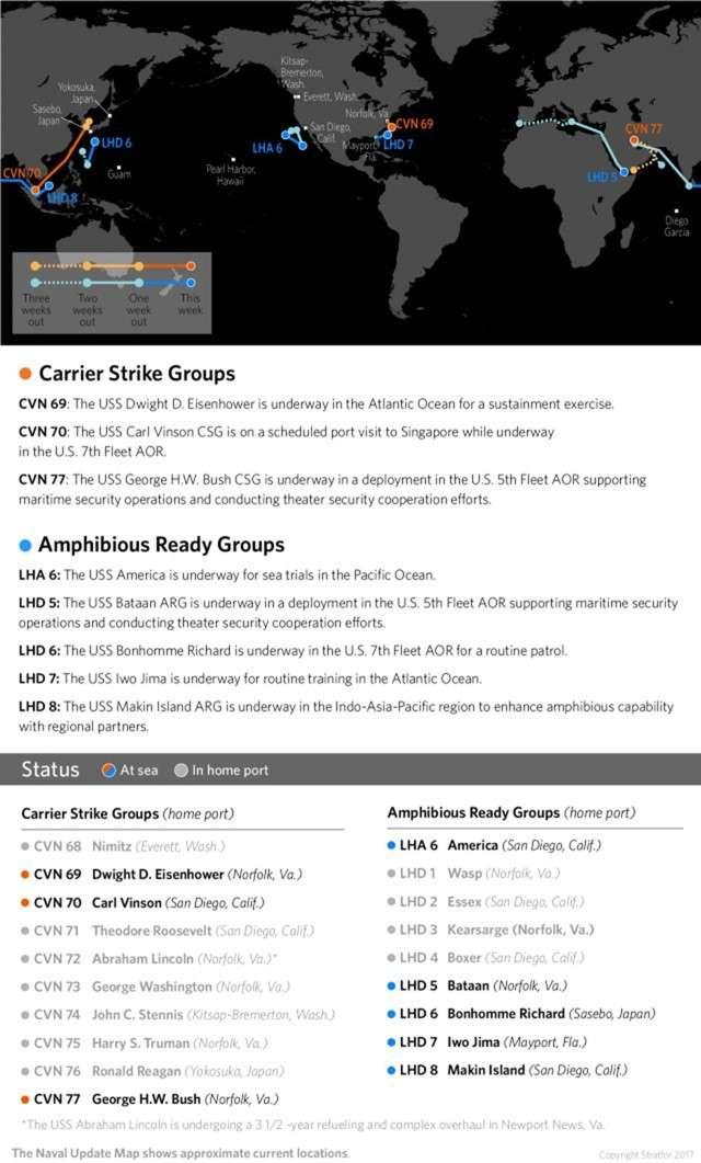 Ударная группа ВМС США идёт к Корейскому полуострову. Ожидаем новых пакостей