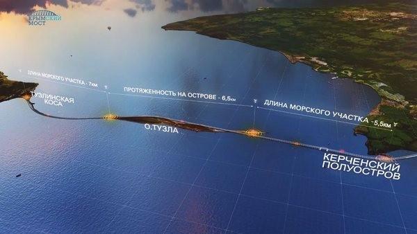 Мост в Крым: «Экватор» пройден! Строительство идёт с опережением графика
