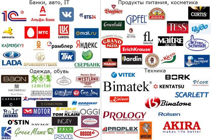 Собственная торговая марка, производители и изготовители
