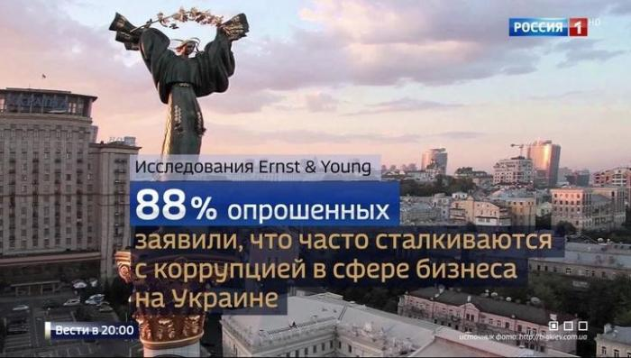 Еврейская хунта Украины мечтает украсть уголь Донбасса