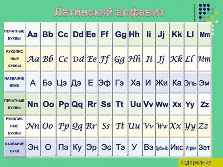 Казахстан принял программу по переходу на латинский алфавит