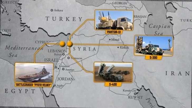 Сирия: война между Россией и США. Сценарии развития событий