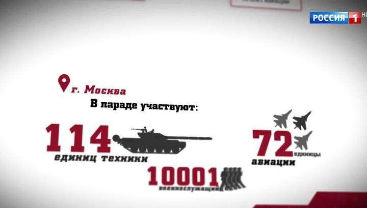 Министерство обороны опубликовало на своём сайте карту «Парадов Победы»