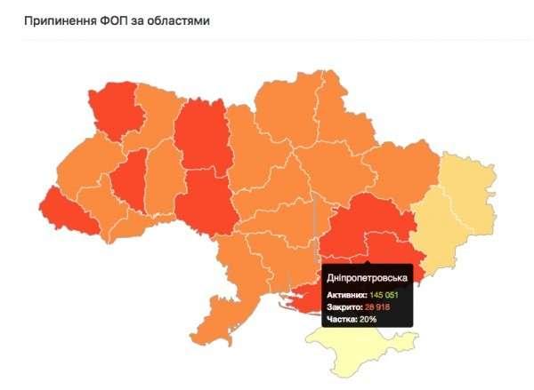 На текущий момент 20% предпринимателей Кривого Рога и области закрылись