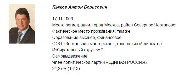 Депутат Пыжов набросился на активистов