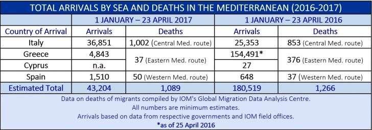 Средиземноморский кризис бумерангом вернулся в Европейский союз