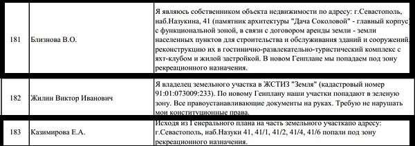 Севастополь: на чужом горе шапка горит. Пора разгонять вороватых чиновников