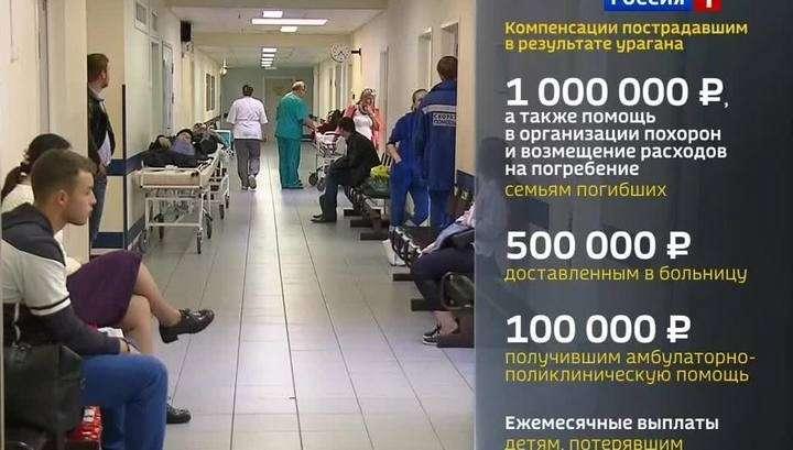 На компенсации после урагана в Москве выделено более 100 миллионов рублей