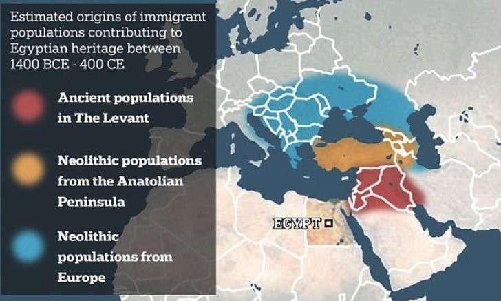 Народы, которые сформировали цивилизацию древнего Египта.