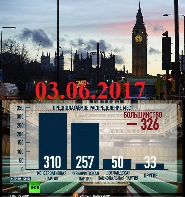 Заказчики теракта в Лондоне очевидны – радикальное крыло Мирового Правительства