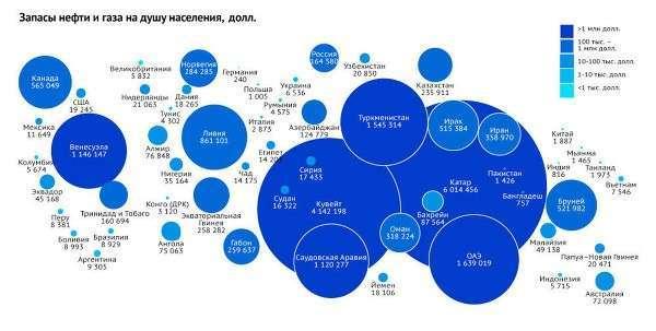 Поставки нефти из России в Азию бьют рекорды, а в ЕС – снижаются