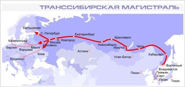 Большой поворот России – он не только продолжается, но и ускоряется