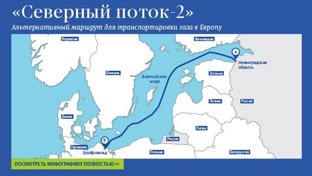 «Северный поток-2»: а не пойти ли вам... подальше, господа
