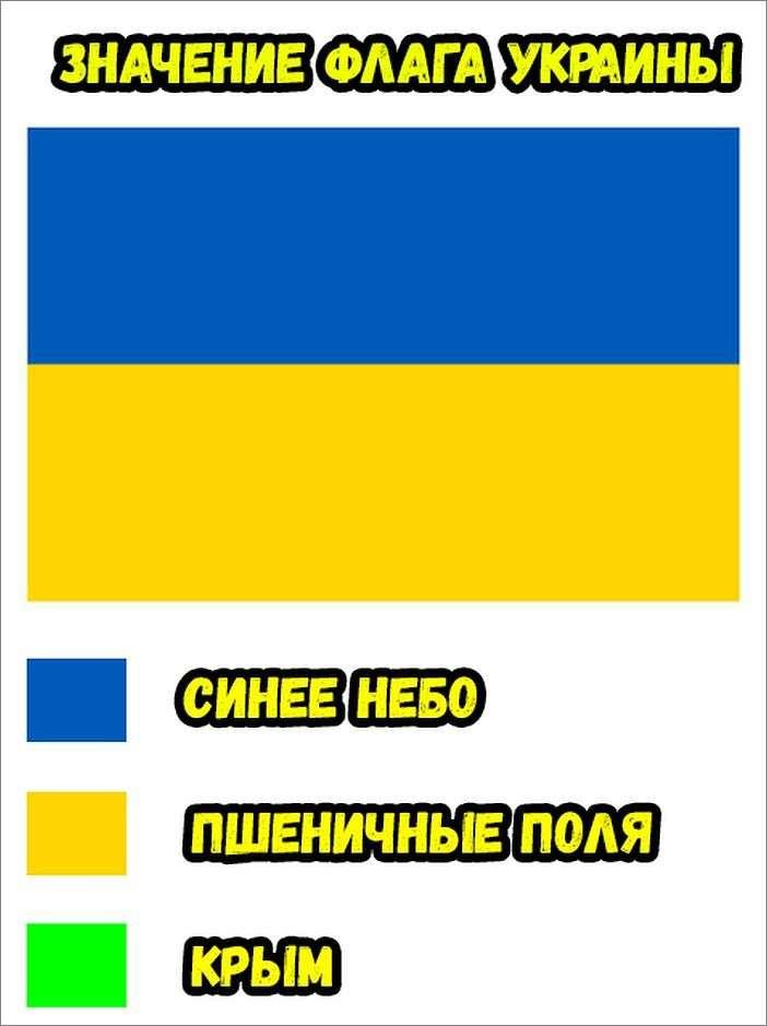 На Украине создали полицейскую академию – кино воплощается в реальность