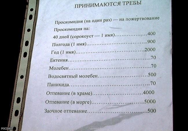 РПЦ народ не уважал в Российской Империи, не уважает и сейчас
