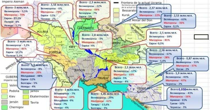 Носители малороссийского наречия согласно переписи 1897 года по губерниям юго-запада Российской Империи