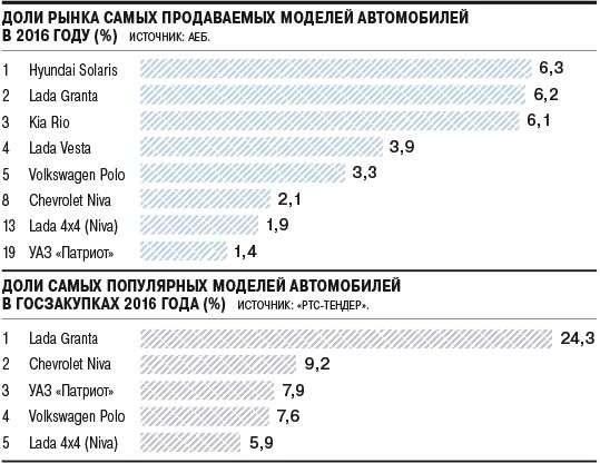 Как Россия «задыхается» от санкций. Хроники изолированной России № 13