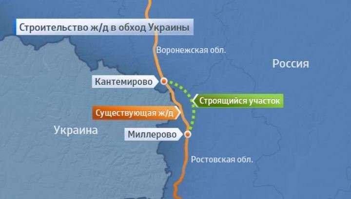 Железную дорогу в обход Украины ввели в строй. Шойгу наградил строителей