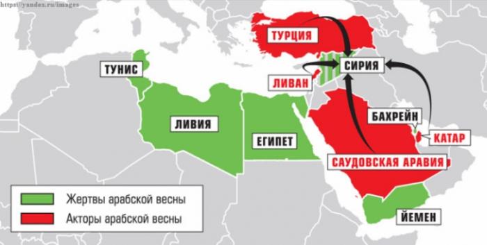 Сирия и арабская весна: кто выиграл, кто проиграл?