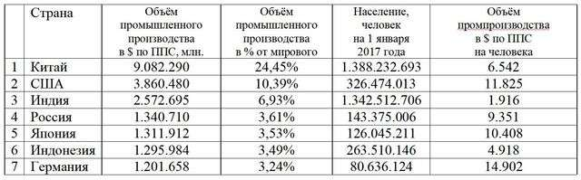 Почему американские санкции против России не сработают. Александр Роджерс