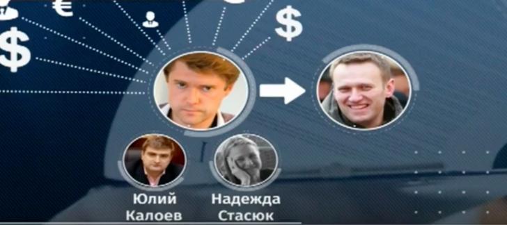 Либералам – черным налом! «Открытая Россия» – схема иностранного финансирования русофобов