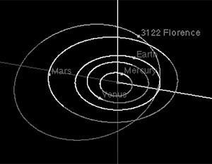Астероид Флоренс: НАСА опубликовало видео приближающегося к Земле гиганта