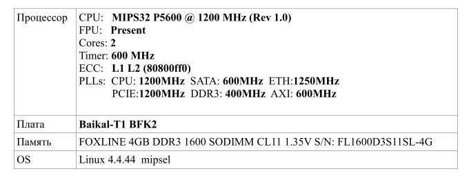 «Байкалы» приблизились натестах ксовременным процессорам Intel