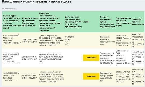 Тайны Евгения Киселева – русофоба, уголовника, пропагандиста и должника