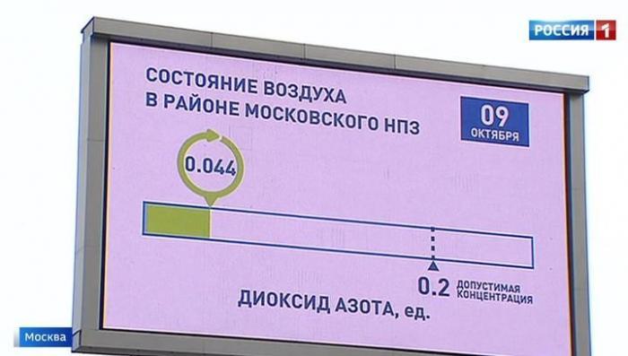 Московский НПЗ запустил новую систему «Биосфера». Как это скажется на экологии региона?