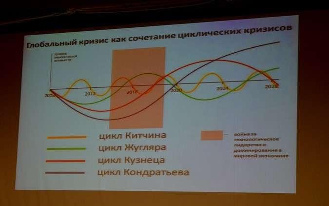 Сергей Глазьев: Россия должна не дать США втянуть мир в новую войну