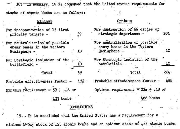 США планировали ядерный удар по России уже в сентябре 1945 года!