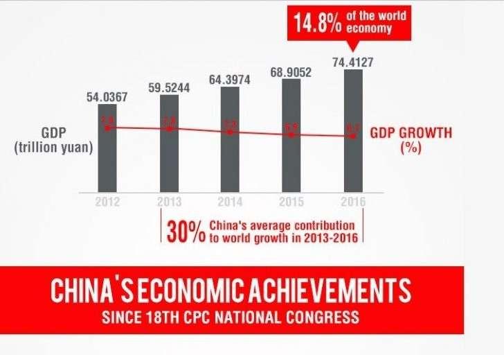Социализм с китайским лицом: товарищ Си Цзиньпин озвучил приоритеты Китая