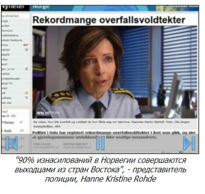 Норвегия прозрела: не русские угроза, а мигранты!
