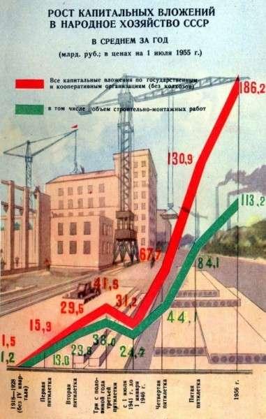Революция после революции. 1917 и 1929,