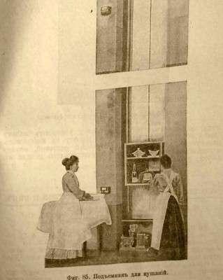 Как использовали электричество в «лапотной» царской России
