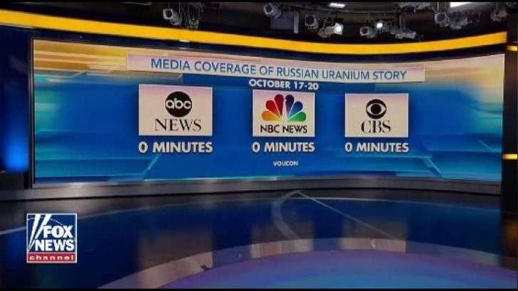 Глобалисткие СМИ США боятся «уранового скандала» Клинтон как огня