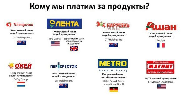 Пора импортозаместить хозяев: большинство народных супермаркетов принадлежит иностранцам