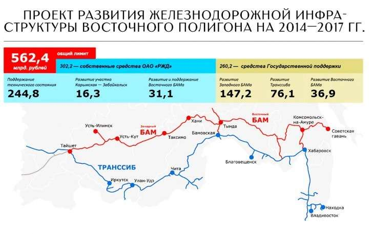 Итоги 2017 года: Россия перенаправляет на себя мировую торговлю