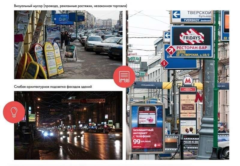 К чему приводит благоустройство города? Оценка результатов на примере Москвы