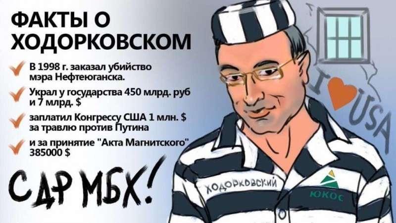 Что готовил для России Ходорковский? Часть 2