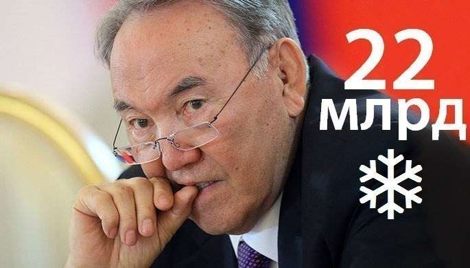 Глобалисты «наехали» на Казахстан: валютные резервы на $22 млрд заморожены