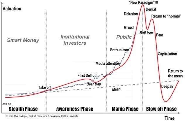Ещё раз о пирамиде биткоина