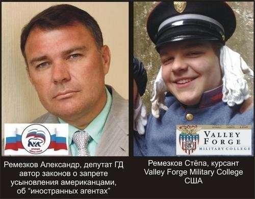 Сын депутата-коррупционера Госдумы России окончил элитный военный колледж в США