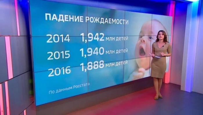 Демография России: на что теперь можно потратить материнский капитал?