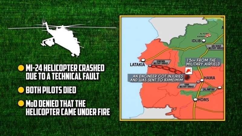 Сирия. Наёмники США обстреляли российскую авиабазу Хмеймим в Сирии