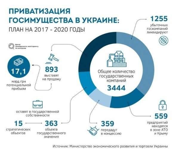 «Экономический терроризм» США против России, как одна причин украинского майдана