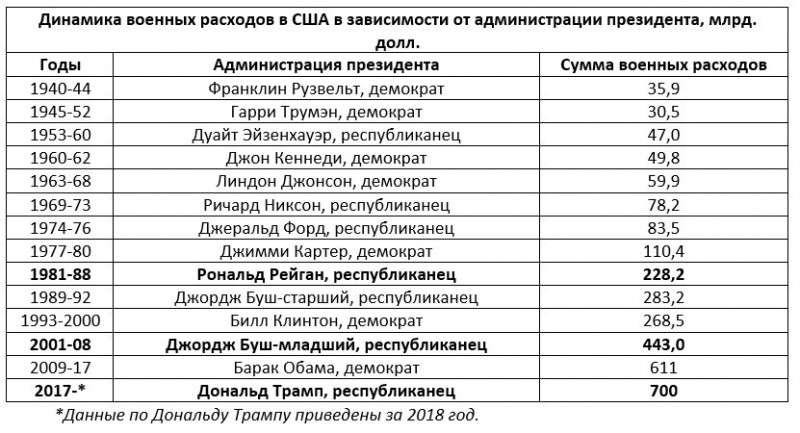 Прозрение Костина – новый тренд российской элиты накануне «Кремлёвского доклада»