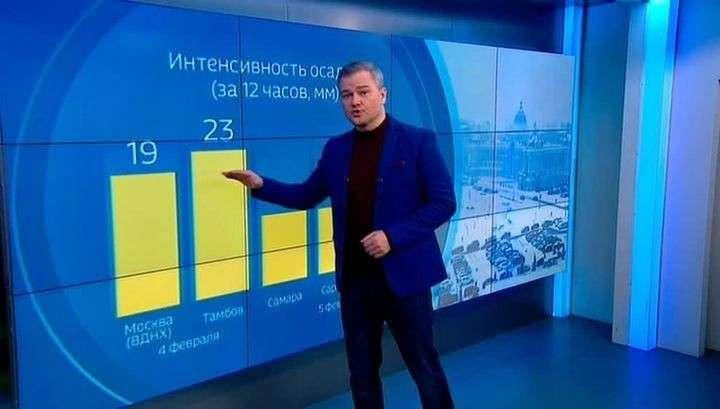 Балканский циклон засыпает снегом Санкт-Петербург